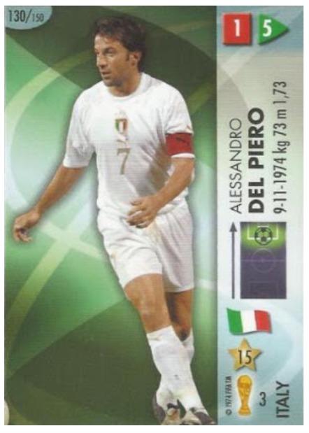 Panini coupe du monde 2006-sticker Buffon Italie # 323-WORLD CUP 2006